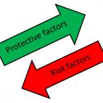 Les facteurs de risque modifiables du cancer de la vessie